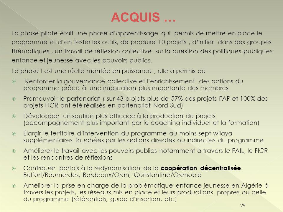 ACQUIS … La phase pilote était une phase d'apprentissage qui permis de mettre en place le.