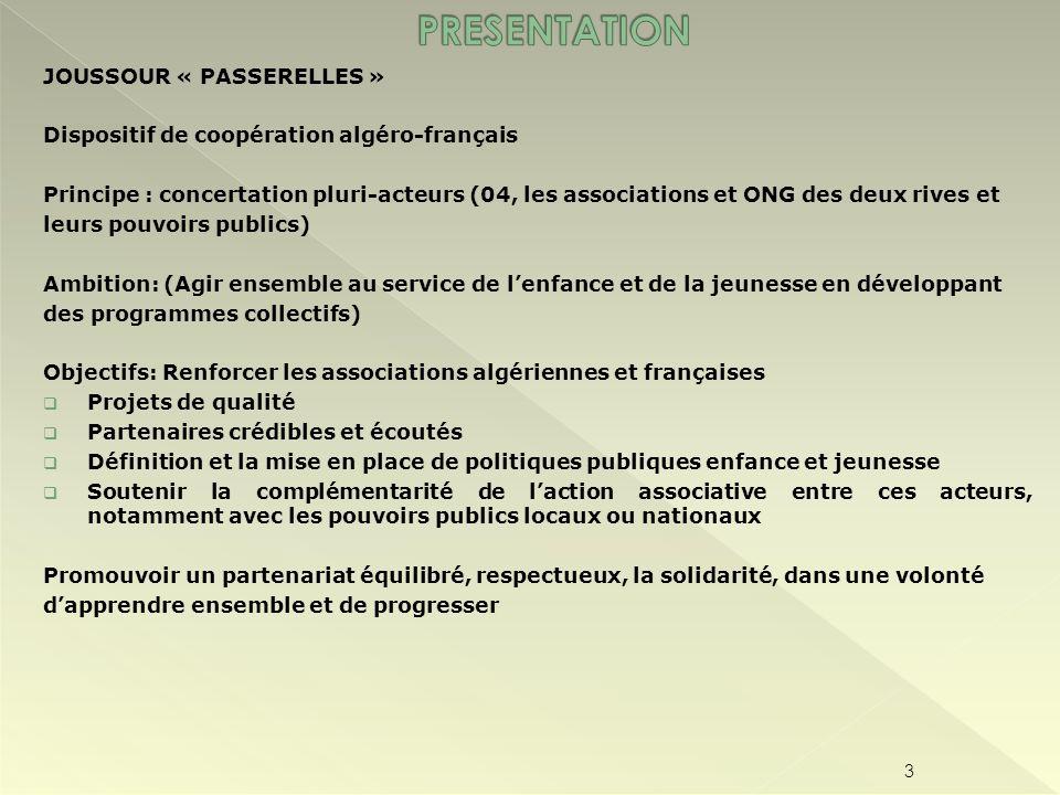PRESENTATION JOUSSOUR « PASSERELLES »