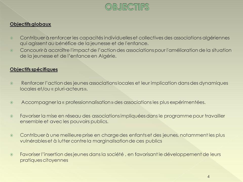 OBJECTIFS Objectifs globaux