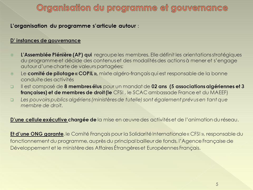 Organisation du programme et gouvernance