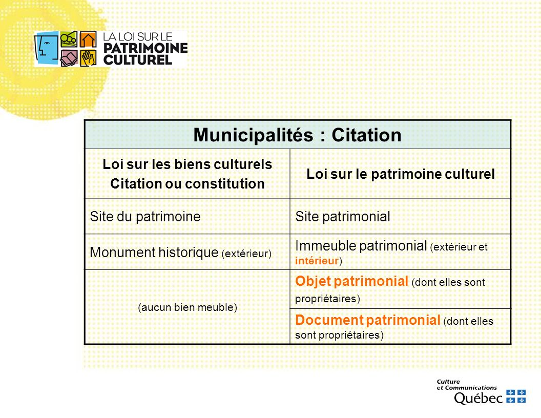 Municipalités : Citation