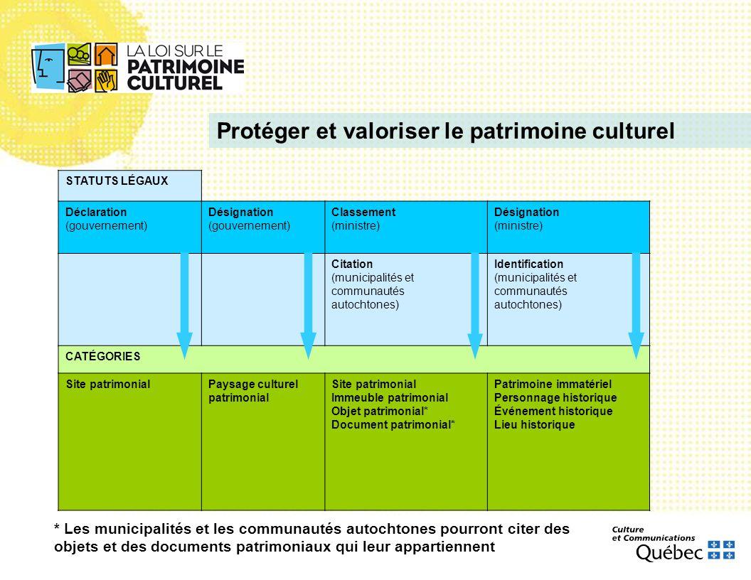 Protéger et valoriser le patrimoine culturel