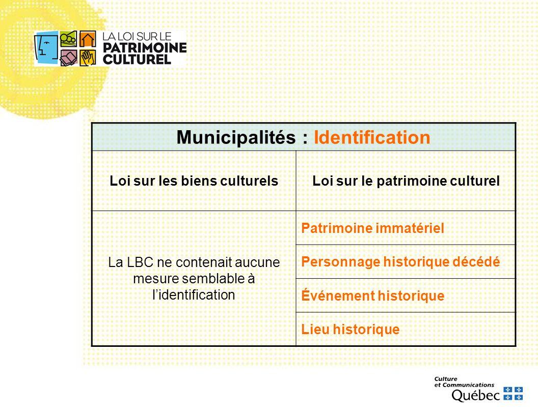 Municipalités : Identification