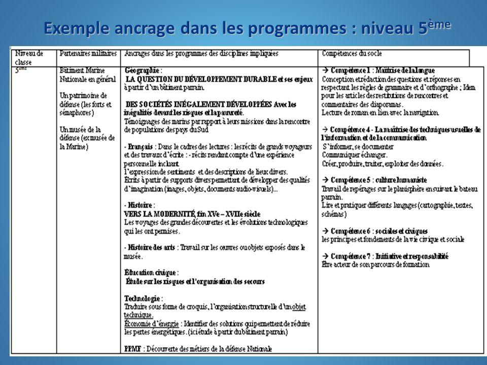 Exemple ancrage dans les programmes : niveau 5ème