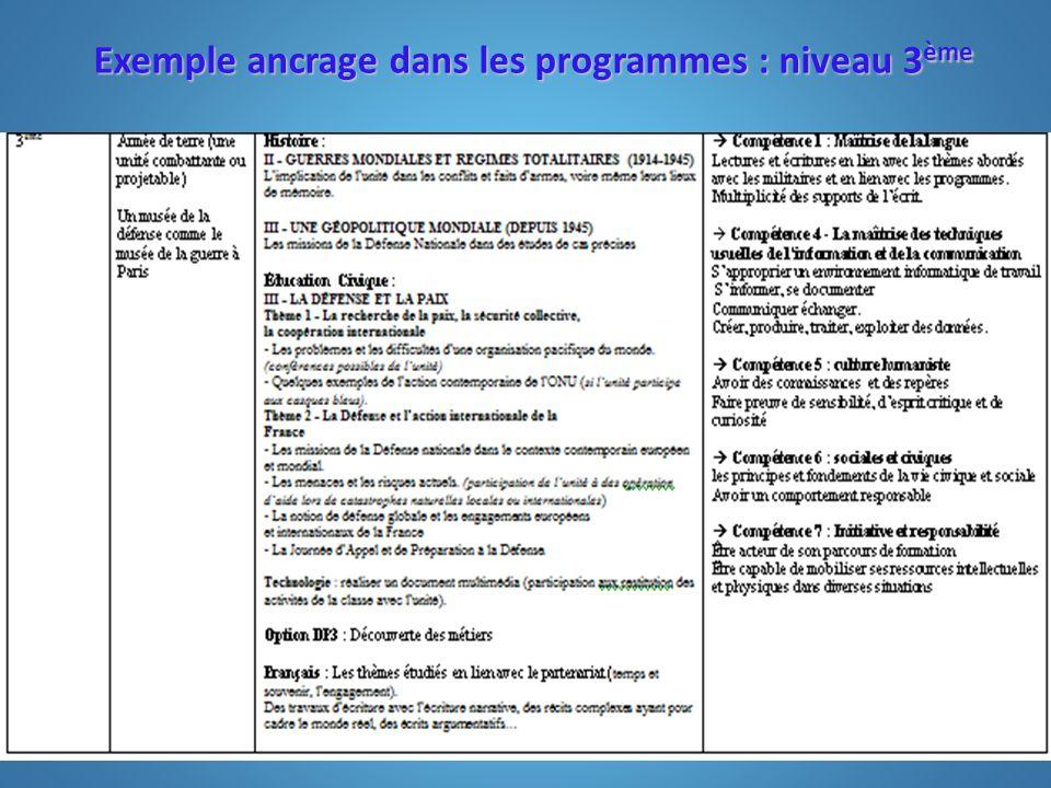 Exemple ancrage dans les programmes : niveau 3ème