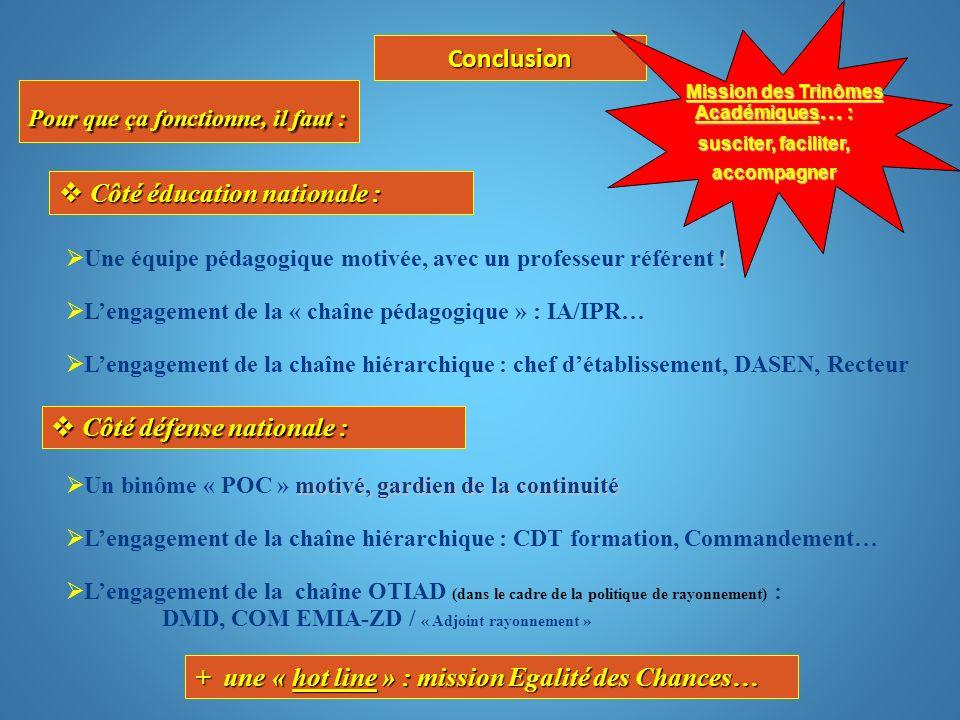 Mission des Trinômes Académiques… :