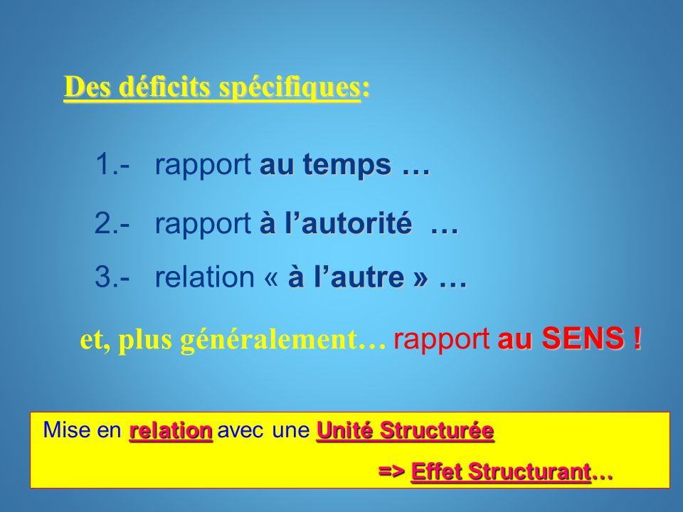 Des déficits spécifiques: