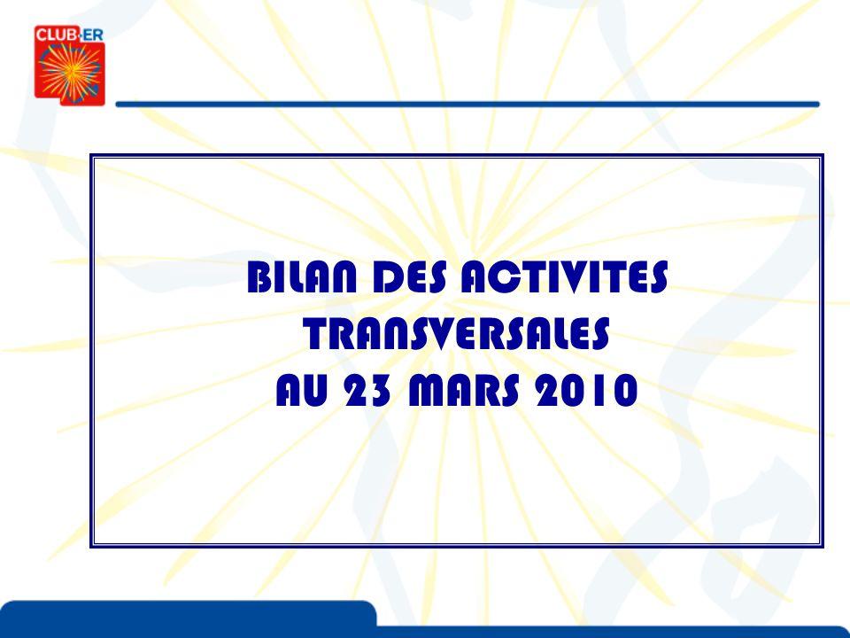 BILAN DES ACTIVITES TRANSVERSALES