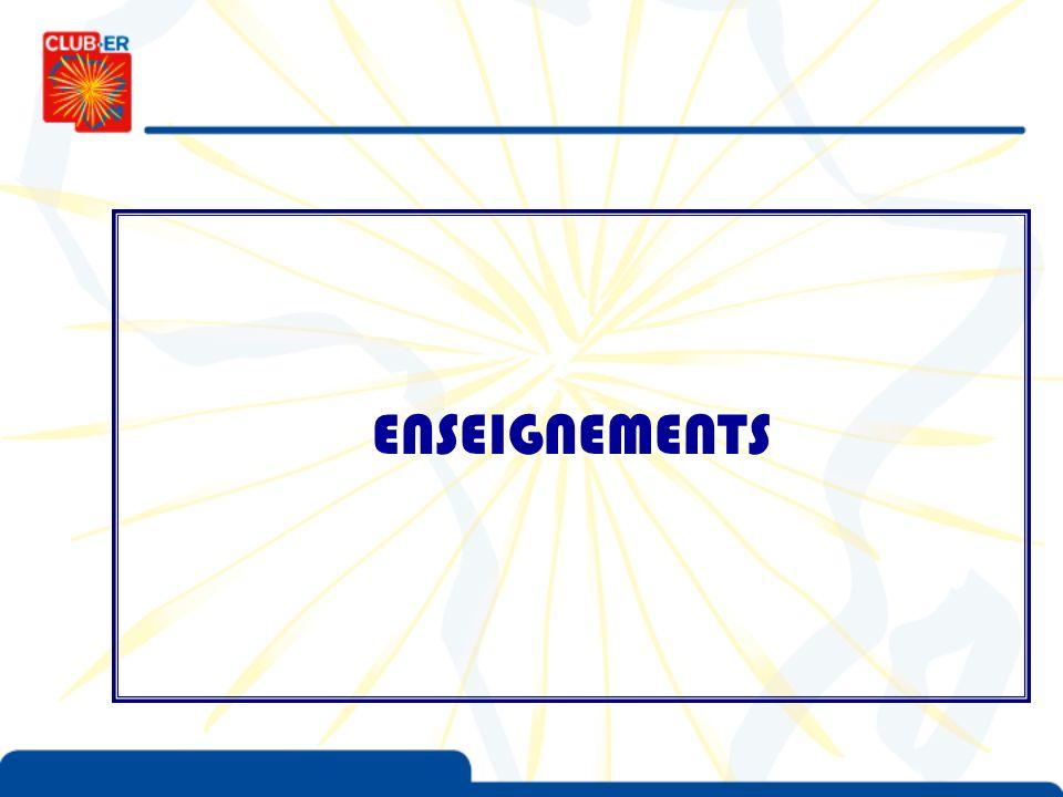 ENSEIGNEMENTS