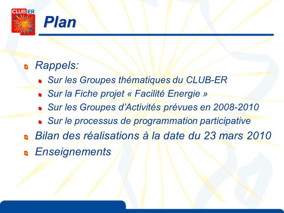Plan Rappels: Bilan des réalisations à la date du 23 mars 2010