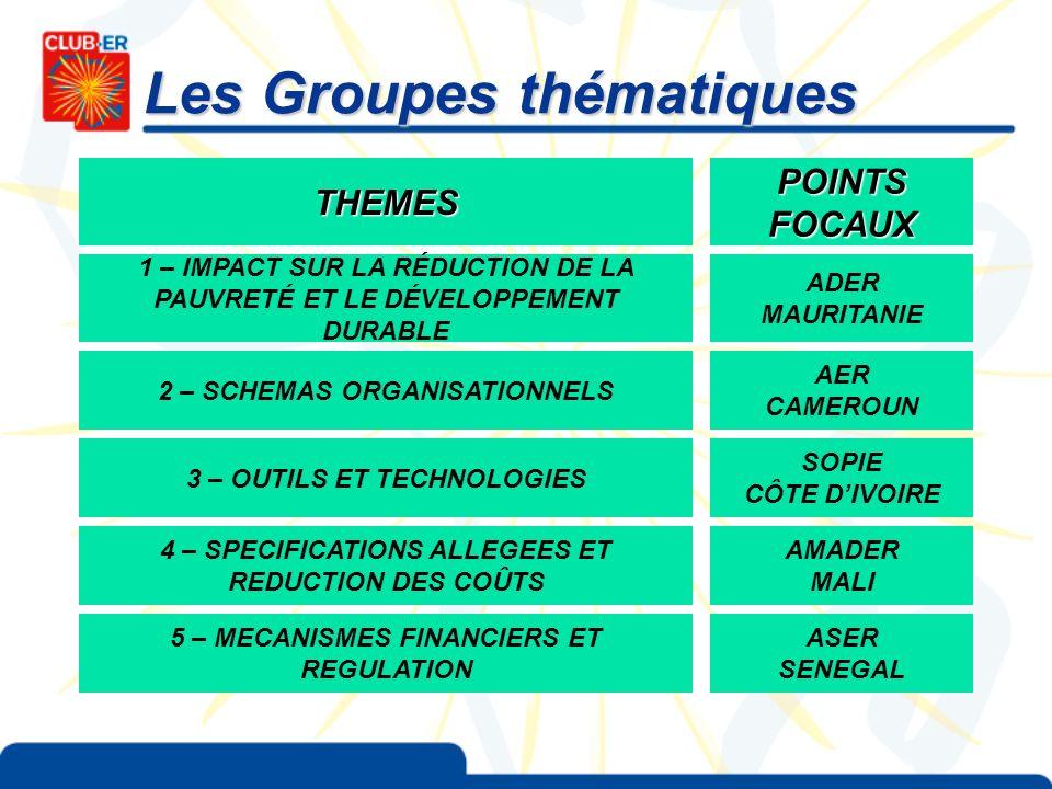 Les Groupes thématiques