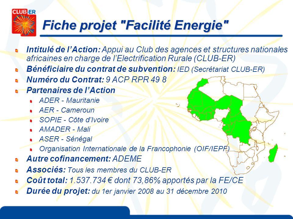 Fiche projet Facilité Energie