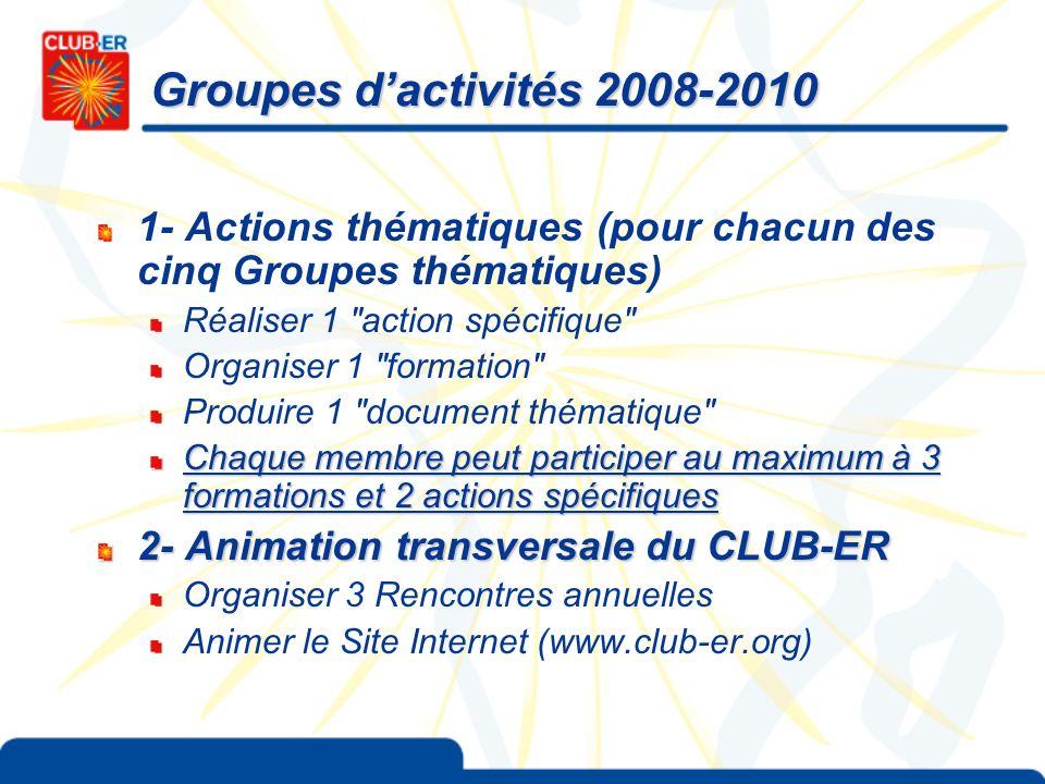 Groupes d'activités 2008-2010 1- Actions thématiques (pour chacun des cinq Groupes thématiques) Réaliser 1 action spécifique