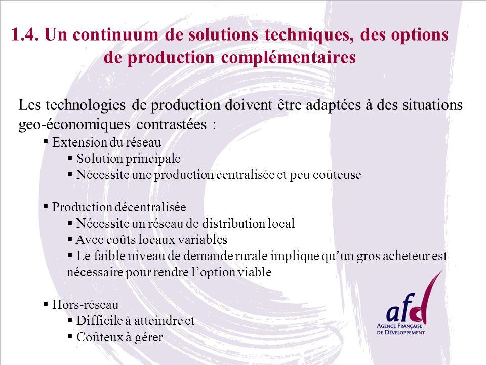 1.4. Un continuum de solutions techniques, des options de production complémentaires