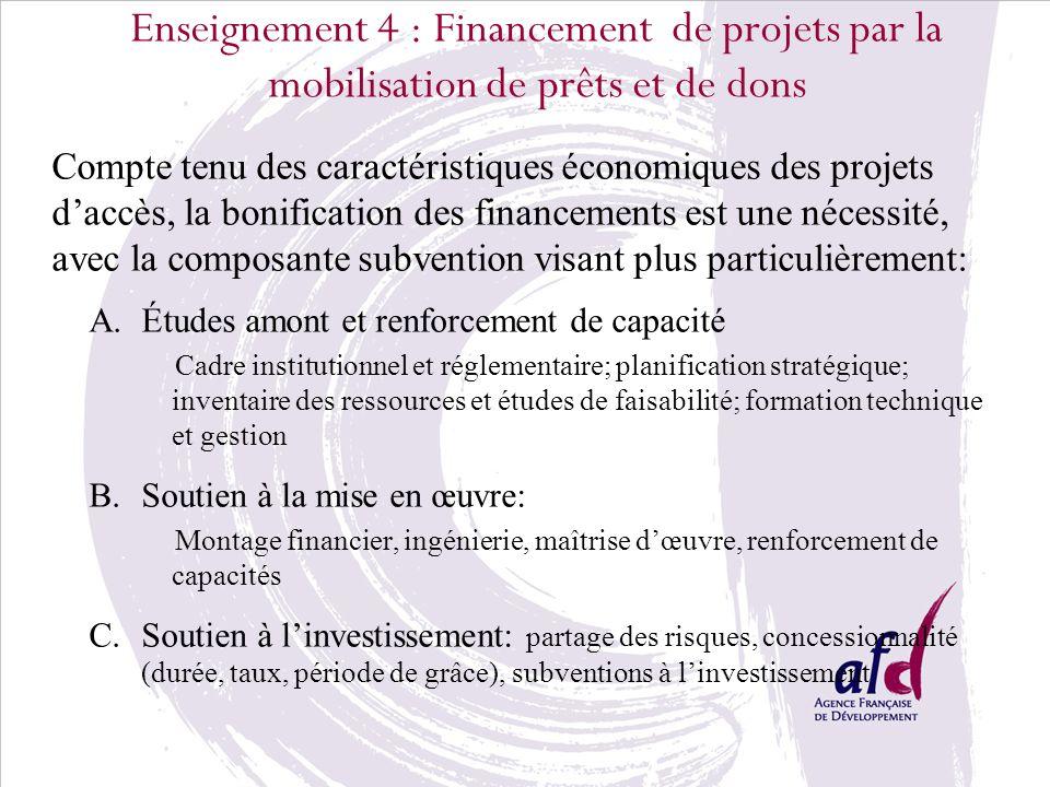 Enseignement 4 : Financement de projets par la mobilisation de prêts et de dons
