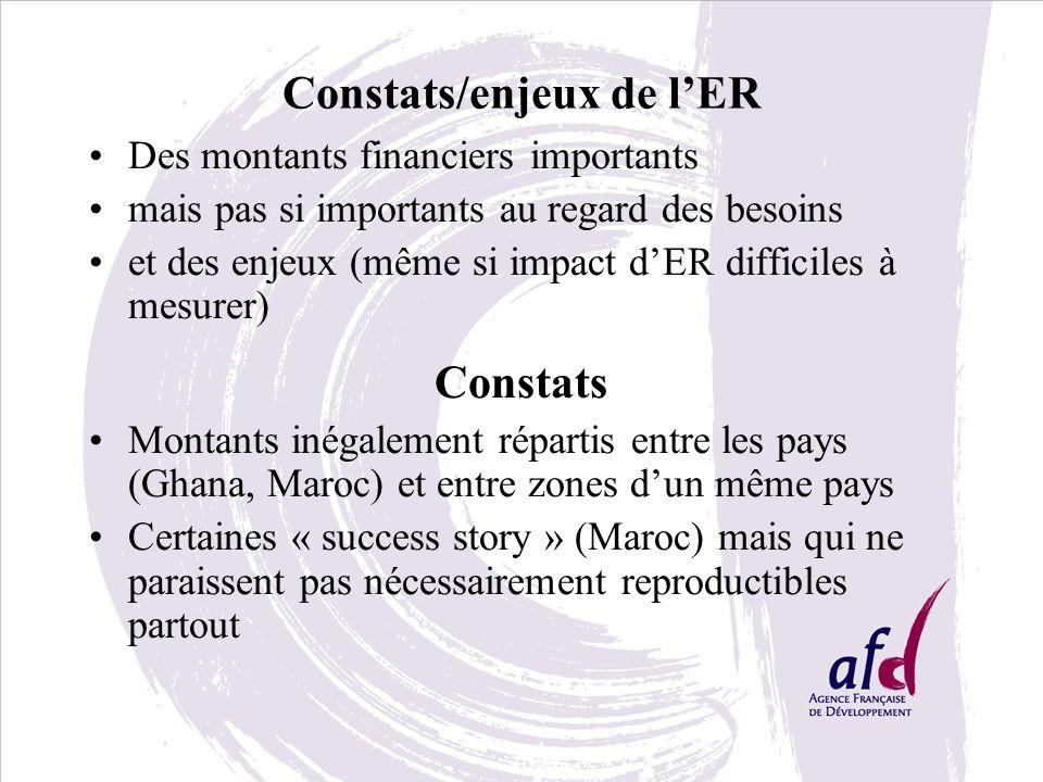 Constats/enjeux de l'ER