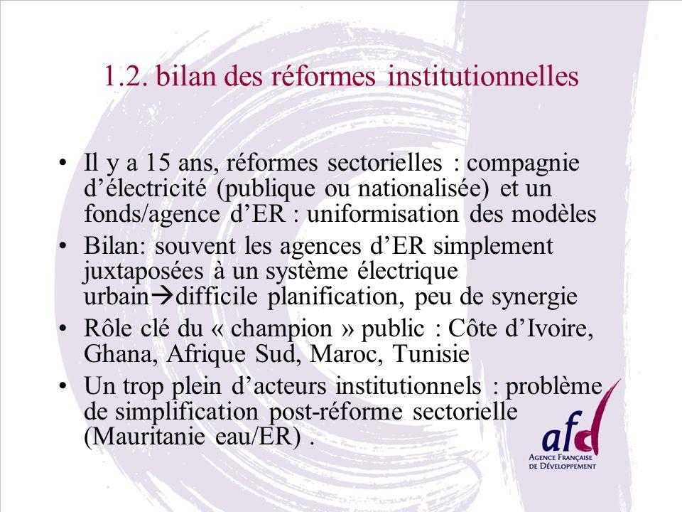 1.2. bilan des réformes institutionnelles