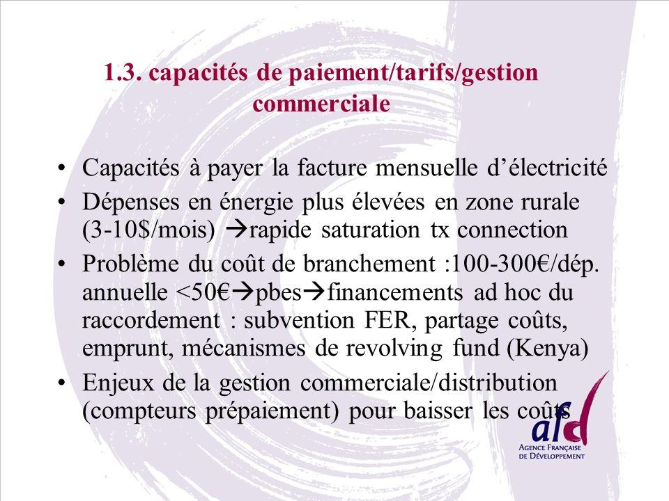 1.3. capacités de paiement/tarifs/gestion commerciale