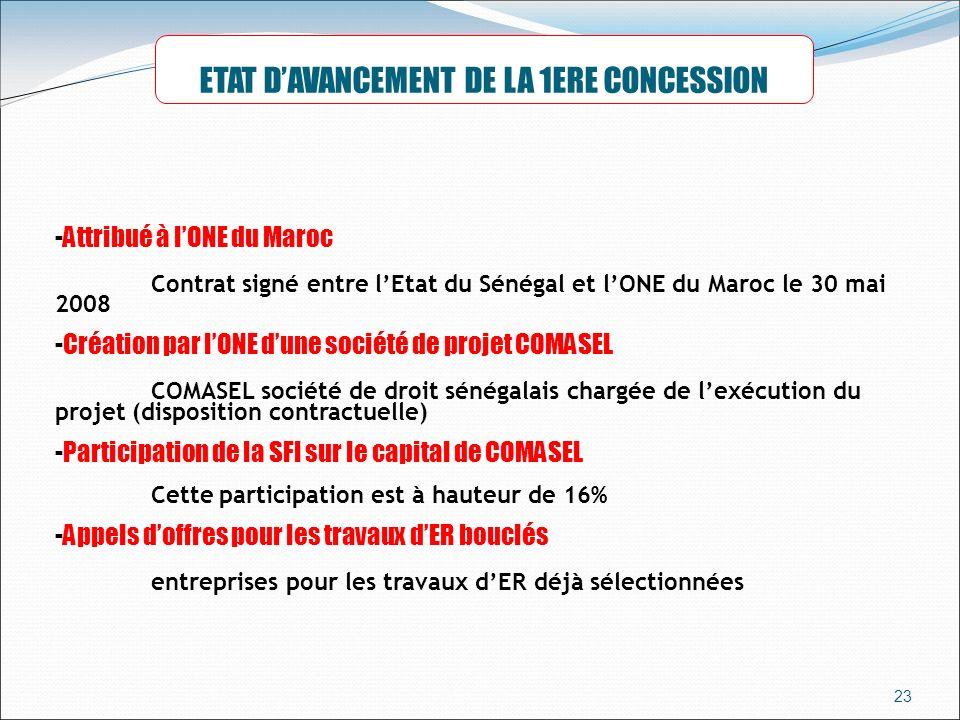 ETAT D'AVANCEMENT DE LA 1ERE CONCESSION