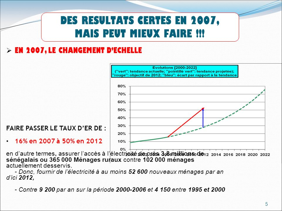 DES RESULTATS CERTES EN 2007, MAIS PEUT MIEUX FAIRE !!!