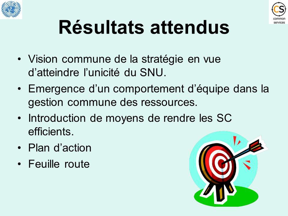 Résultats attendus Vision commune de la stratégie en vue d'atteindre l'unicité du SNU.