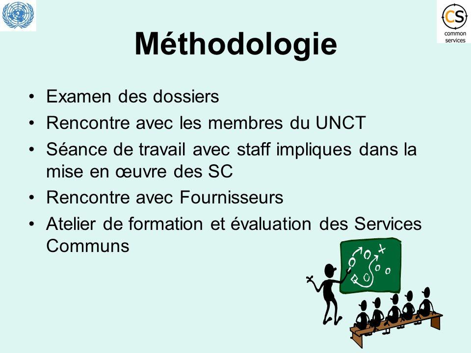 Méthodologie Examen des dossiers Rencontre avec les membres du UNCT