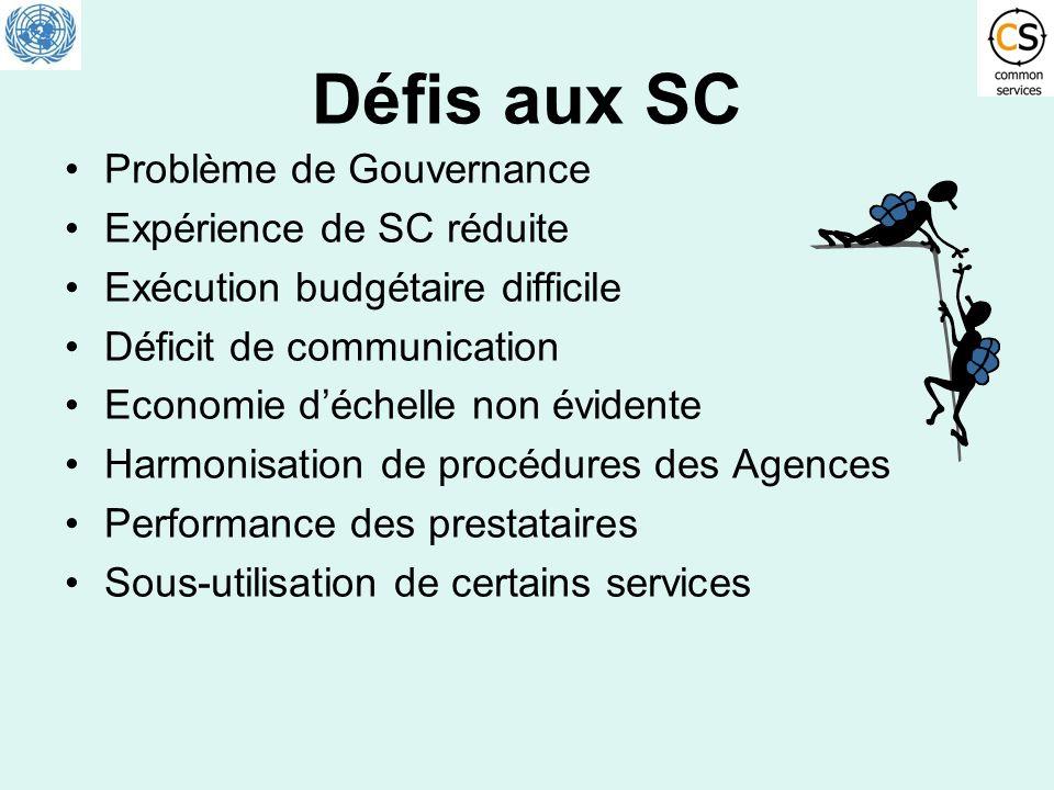 Défis aux SC Problème de Gouvernance Expérience de SC réduite