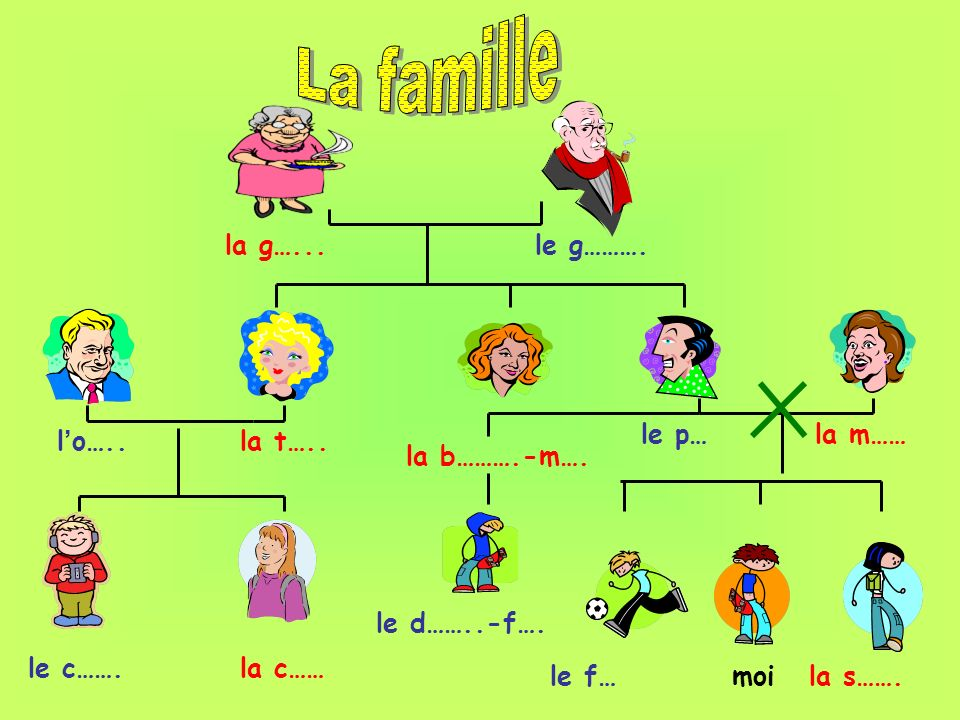 La famille la g…... le g………. le p… la m…… l'o….. la t….. la b……….-m….