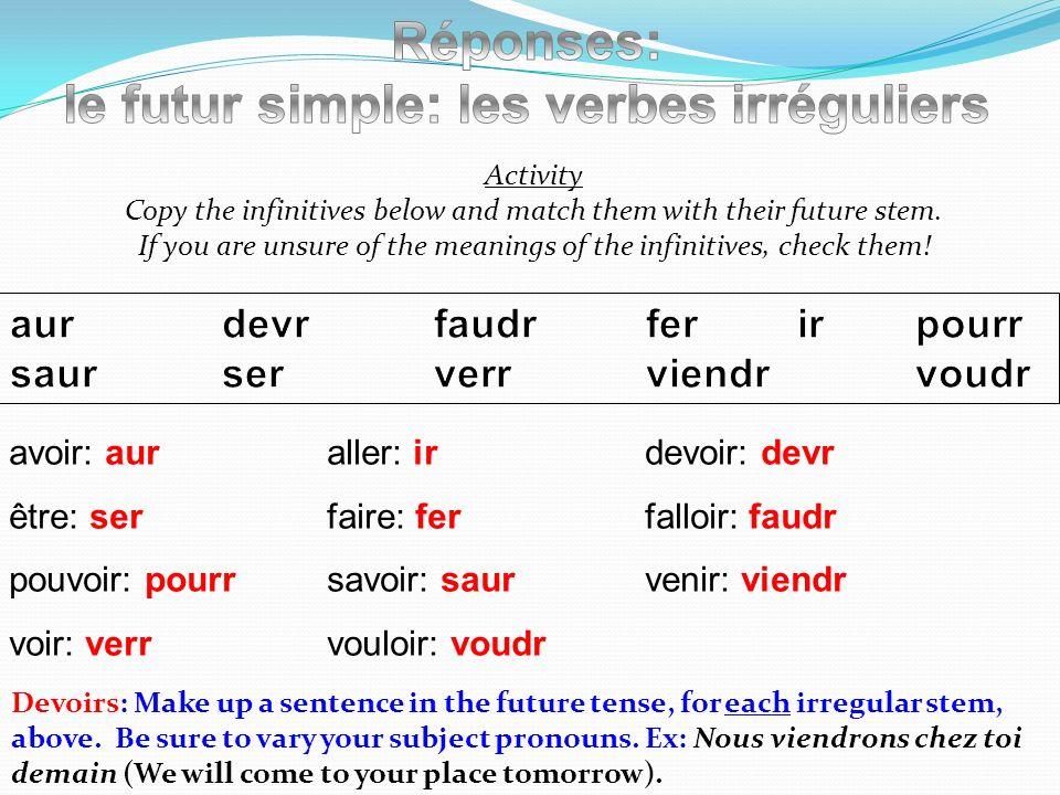 le futur simple: les verbes irréguliers