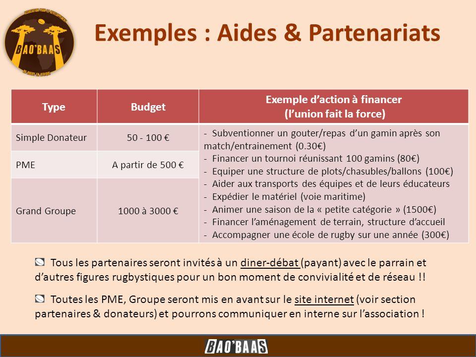 Exemples : Aides & Partenariats
