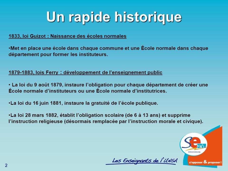 Un rapide historique 1833, loi Guizot : Naissance des écoles normales