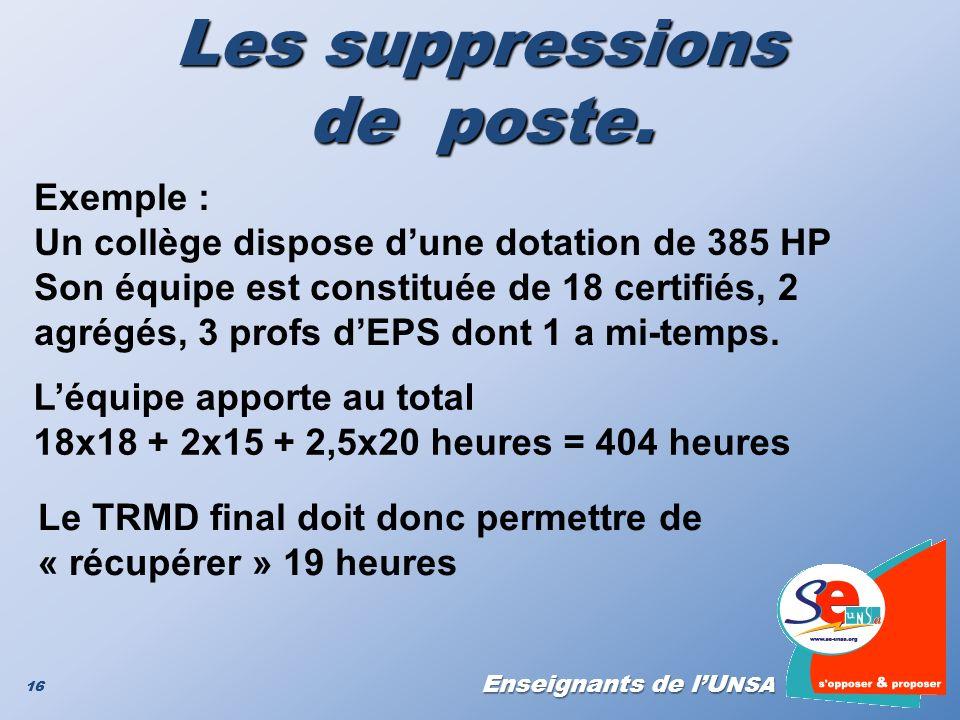 Les suppressions de poste. Exemple :