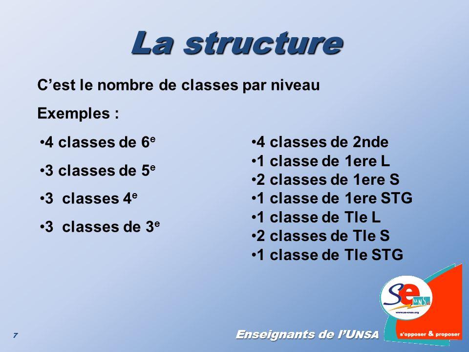 La structure C'est le nombre de classes par niveau Exemples :