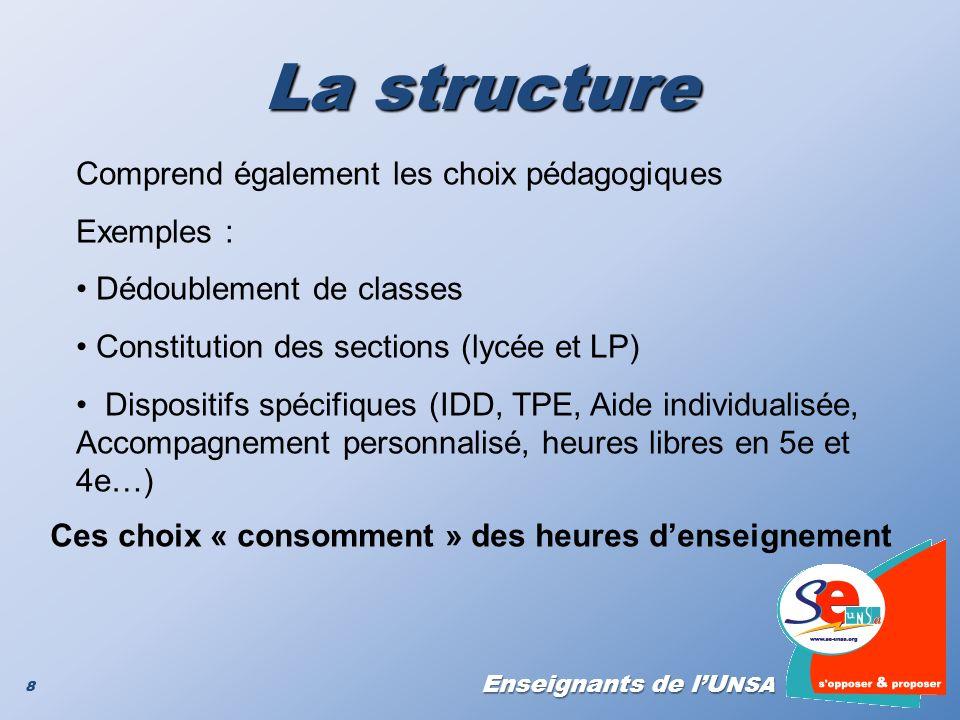 La structure Comprend également les choix pédagogiques Exemples :