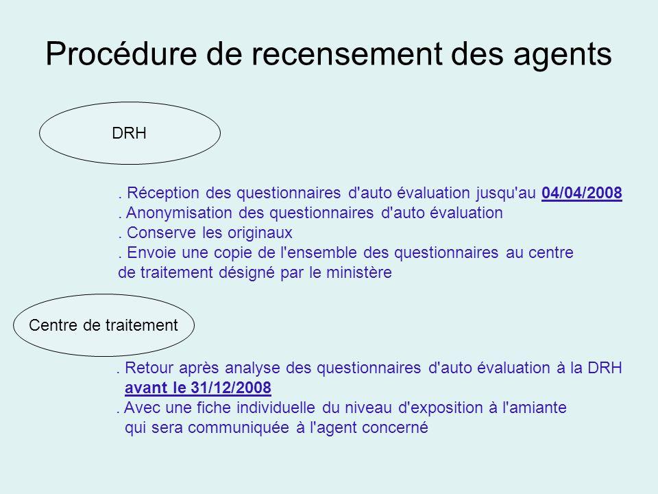 Procédure de recensement des agents