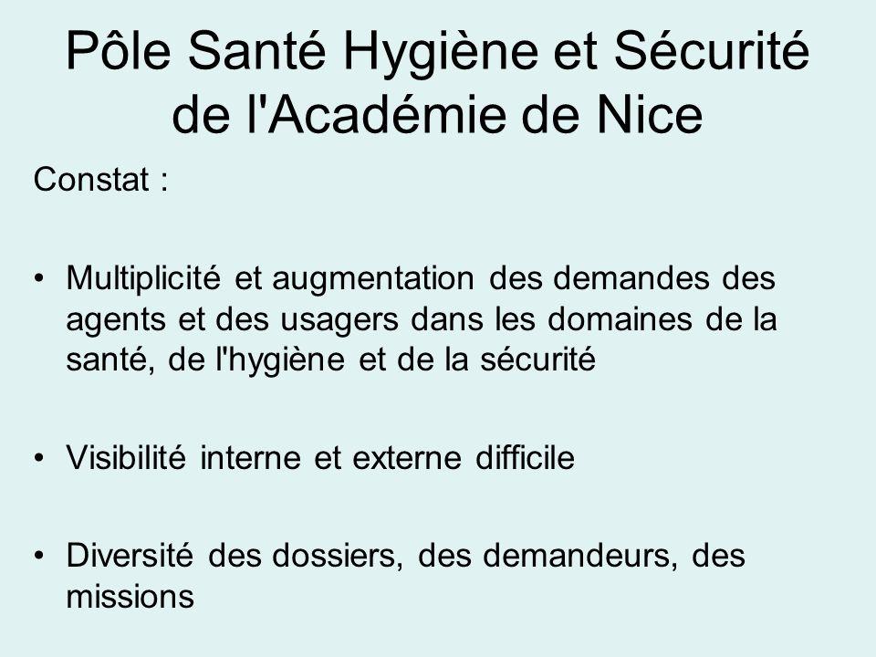 Pôle Santé Hygiène et Sécurité de l Académie de Nice