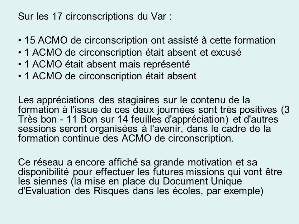 Sur les 17 circonscriptions du Var :