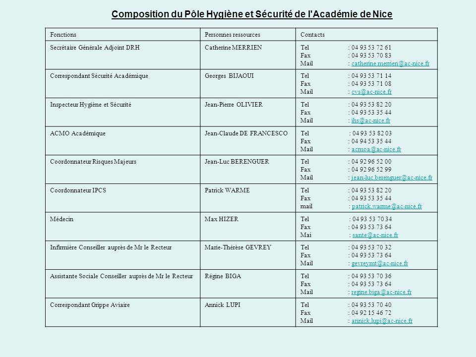 Composition du Pôle Hygiène et Sécurité de l Académie de Nice