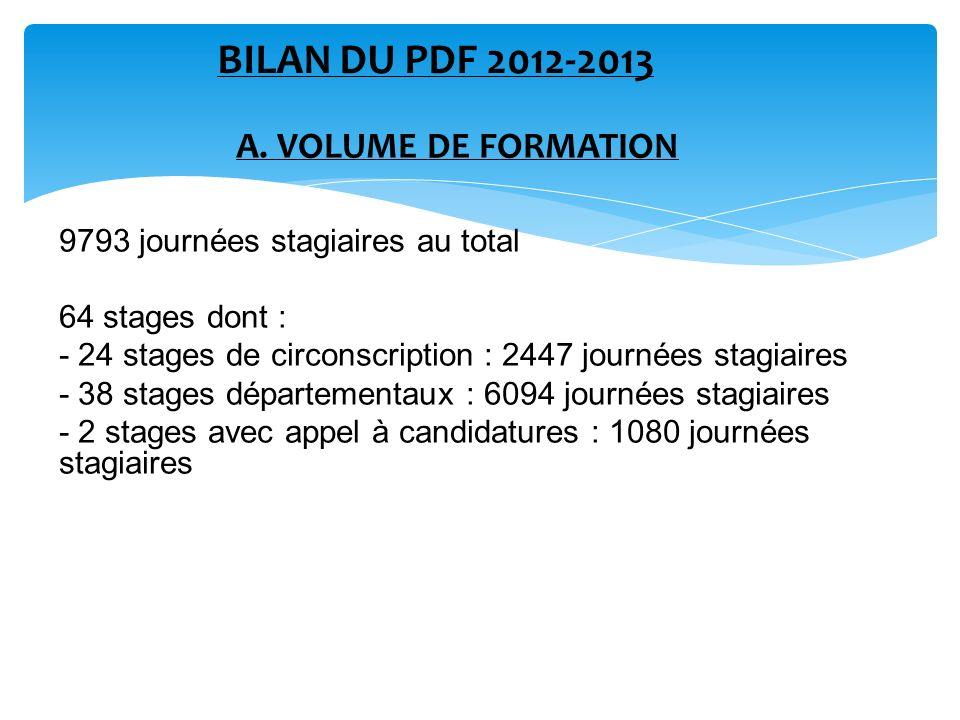 BILAN DU PDF 2012-2013 A. VOLUME DE FORMATION