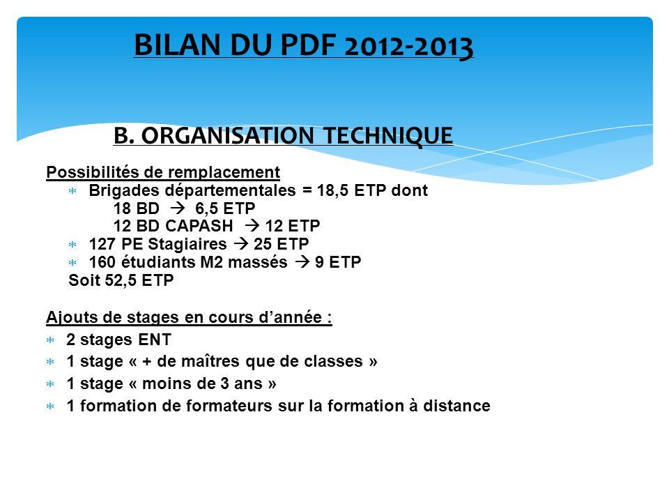 BILAN DU PDF 2012-2013 Possibilités de remplacement