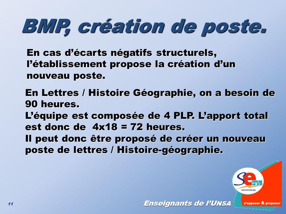 BMP, création de poste.En cas d'écarts négatifs structurels, l'établissement propose la création d'un nouveau poste.