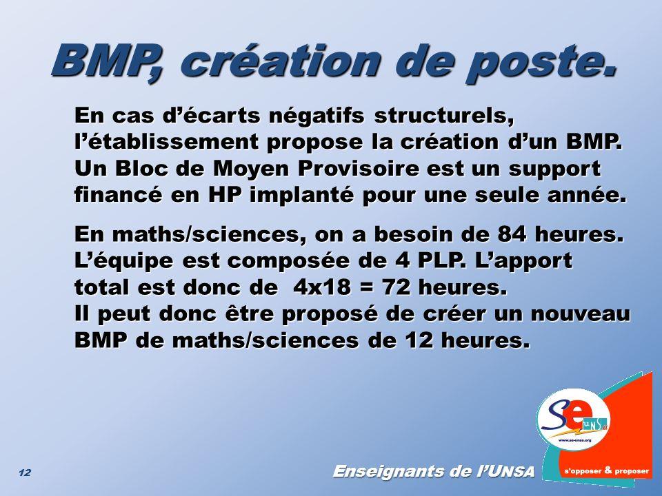 BMP, création de poste.En cas d'écarts négatifs structurels, l'établissement propose la création d'un BMP.