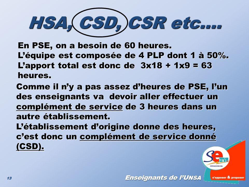 HSA, CSD, CSR etc…. En PSE, on a besoin de 60 heures.