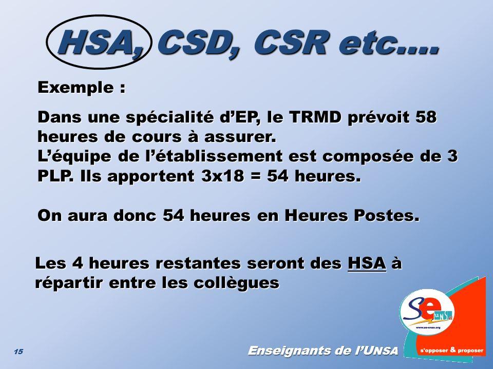 HSA, CSD, CSR etc…. Exemple :