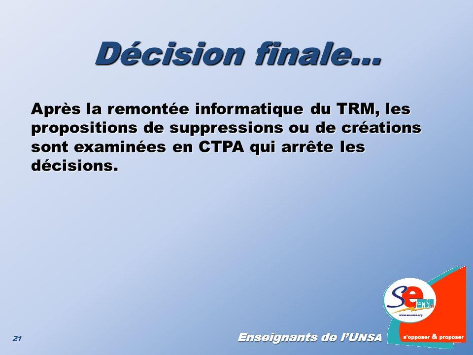 Décision finale…