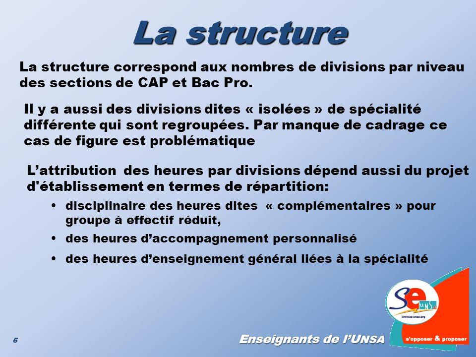 La structure La structure correspond aux nombres de divisions par niveau des sections de CAP et Bac Pro.
