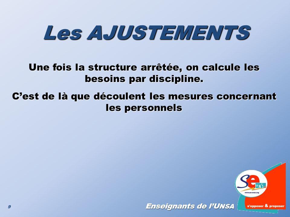Les AJUSTEMENTS Une fois la structure arrêtée, on calcule les besoins par discipline.