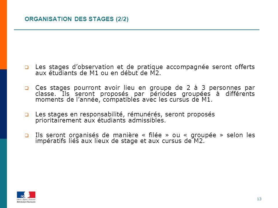 Organisation des Stages (2/2)