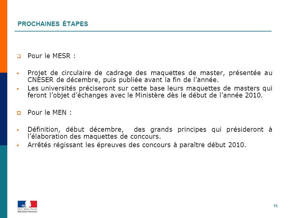 Arrêtés régissant les épreuves des concours à paraître début 2010.