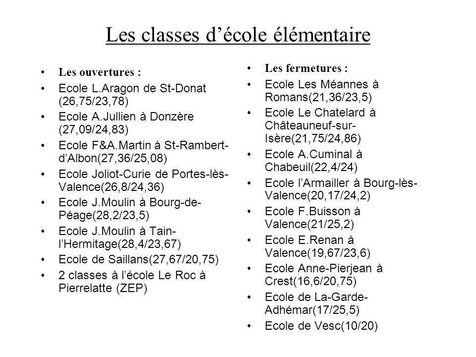 Les classes d'école élémentaire